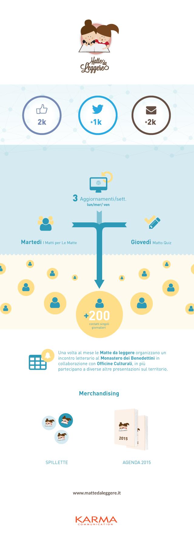infografica-matte